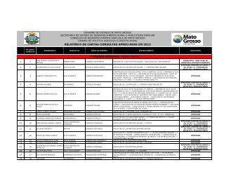BANCO DE DADOS 2013 - atualizado em 28.02.13 - Secretaria de ...