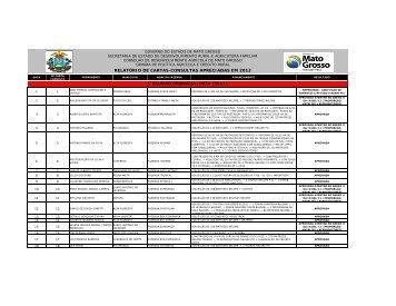 atualizado em 14.02.13 - Secretaria de Desenvolvimento Rural e ...