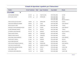 deportistas españoles por Federaciones