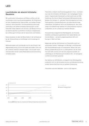 LED-Module - Visual Team GmbH