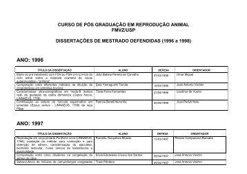 1996 A 1998.pdf - FMVZ - USP