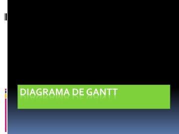 Diagrama de Gantt - Prof. Adelcio Marcos de Lima