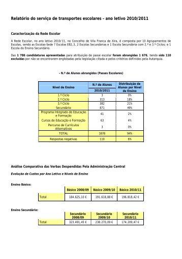 Relatório do serviço de transportes escolares – ano letivo 2010/2011