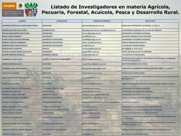 Listado de Investigadores en materia Agrícola, Pecuaria ... - SNITT