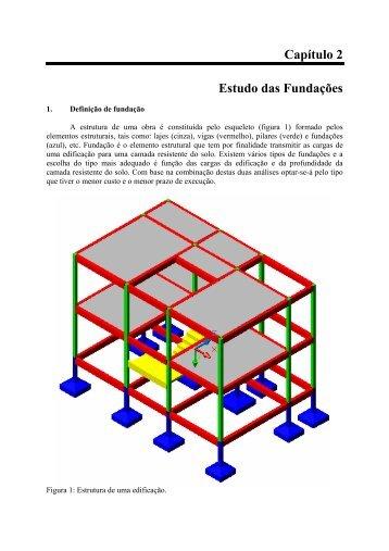 Apostila de FUndações - UFRRJ