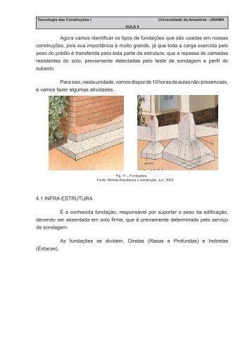 AULA 1 - Arquivos UNAMA