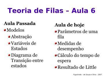 Teoria de Filas – Aula 6 - FISIOCOMP