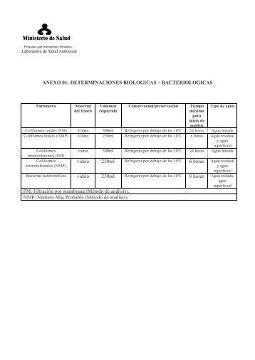 ANEXO … - Direccion Regional de Salud Tacna