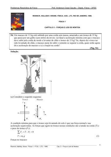 Problemas Resolvidos de Física - Prof. Anderson