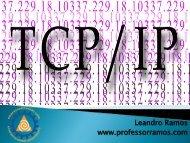 Lista de Portas - TCP/UDP - Professor Ramos