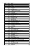 (rotor/ estator) (MONOFÁSICO) - Naganoprodutos.com.br - Page 2