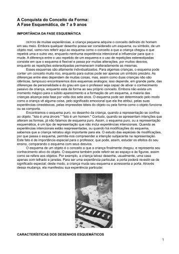 A Conquista do Conceito da Forma - ARTE E EDUCAÇÃO