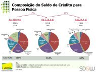 ABECS: Inadimplência com Cartão de Crédito