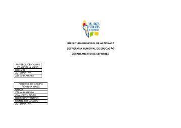 prefeitura municipal de arapiraca secretaria municipal de educação ...