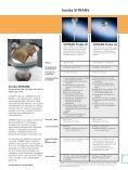 Guia para medição de nível - Digitrol - Page 3