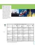 Guia para medição de nível - Digitrol - Page 7
