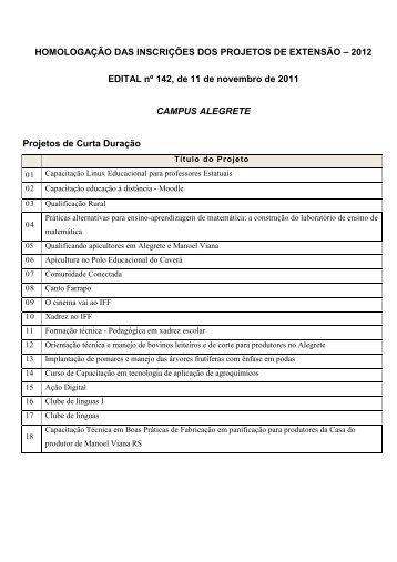 Inscrições Homologadas PIIEX 2012