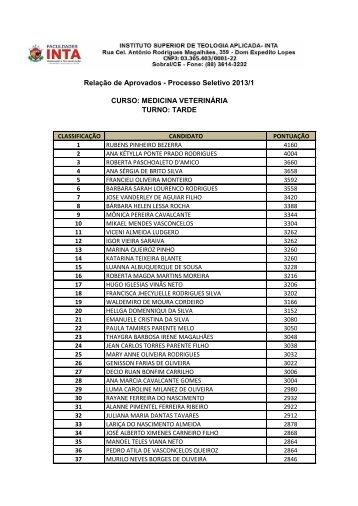 Relação de Aprovados - Processo Seletivo 2013/1 CURSO ...