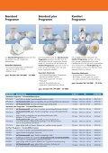 zetDress® Einweg-Schutzkleidung - ZVG Zellstoff-Verarbeitung AG - Seite 7