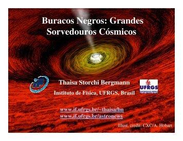 Buracos Negros: Grandes Sorvedouros Cósmicos