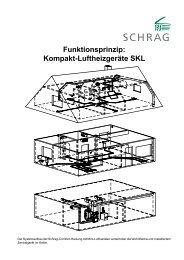 Funktionsprinzip: Kompakt-Luftheizger