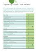 Office Line Evolution 2013 Modulbeschreibung - CWI GmbH - Seite 2