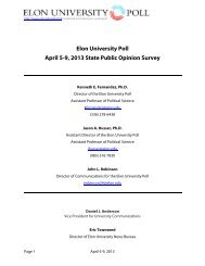 Elon University Poll April 5-9, 2013 State Public Opinion Survey