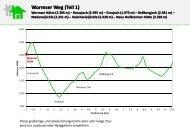 Wormser Weg - DAV Sektion Heilbronn