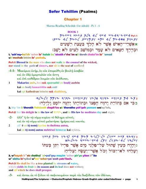 Psalms/Tehillim - The Key of Knowledge