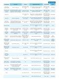 Lista precios DIV. VAPOR - COMEVAL - Page 5