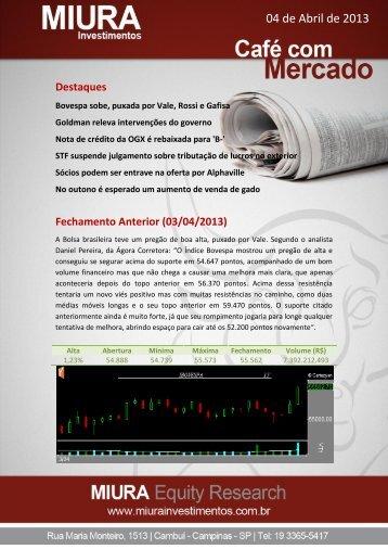 Café com Mercado 04/04/2013 - Miura Investimentos