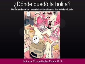 ¿Dónde quedó la bolita? - Instituto Mexicano para la Competitividad ...