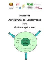 Manual de Agricultura de Conservação