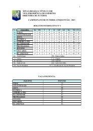 minas brasilia tênis clube vice-presidência de esportes