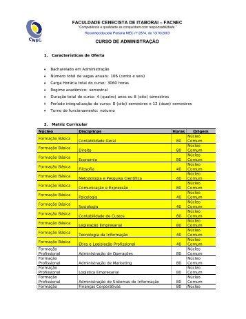 faculdade cenecista de itaborai – facnec curso de administração