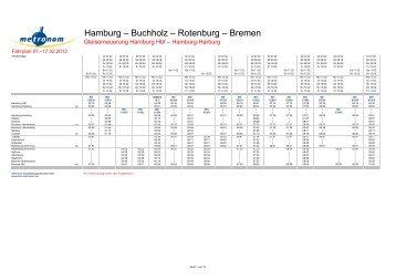 Hamburg – Buchholz – Rotenburg – Bremen - Metronom