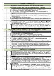 ATIVIDADE: CARVÃO VEGETAL Documentos e ... - Ipaam
