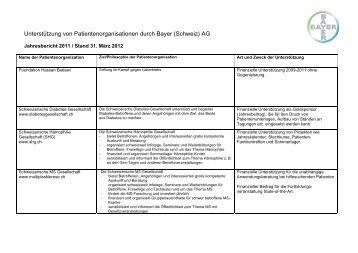 Unterstützung von Patientenorganisationen durch Bayer (Schweiz) AG