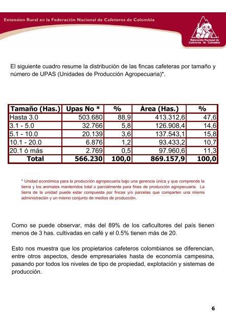 EXTENSIÓN RURAL EN LA FEDERACIÓN NACIONAL ... - Corpoica