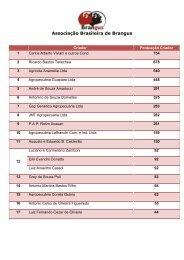 Resultados - Ranking 2012 - Associação Brasileira de Brangus