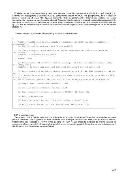 Ministerul Sănătăţii Anexă din 16/09/2010 Intrare In Vigoare