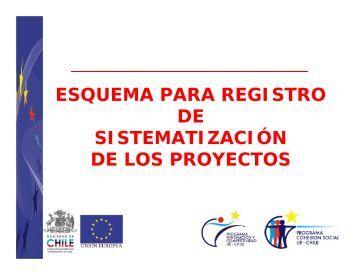 Sistematización de los proyectos, Roberto Moyano, AGCI