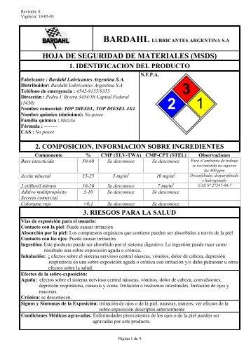Msds for fuel oil bing images for Msds motor oil all grades