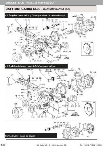 BATTIONI GARDA 6500 - Ed. Keller AG, Kirchberg