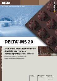 DELTA®-MS 20