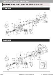 BATTIONI ELBA 3500 / 6500 - Ed. Keller AG, Kirchberg
