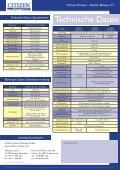 """Datenblatt """"Citizen CLP 621 / CLP 621 Z"""" - Seite 4"""