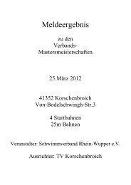 Protokoll [pdf-Datei] - Düsseldorfer Schwimmclub 1898 eV
