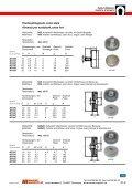 21 Flachtopfmagnete 21 Aimants pot surbaissé - Maurer Magnetic AG - Page 2