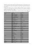 índex - Premis Universitat de Vic - Page 7